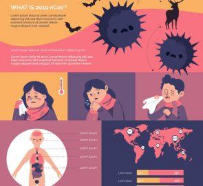 مبتلایان به ویروس کرونا
